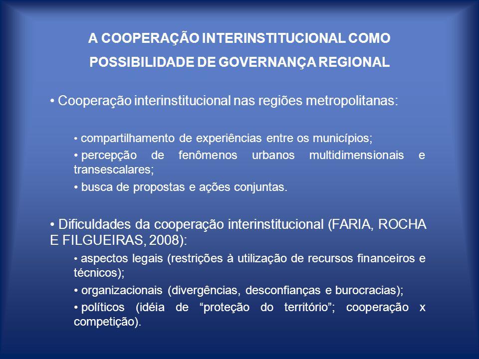 Cooperação interinstitucional nas regiões metropolitanas: