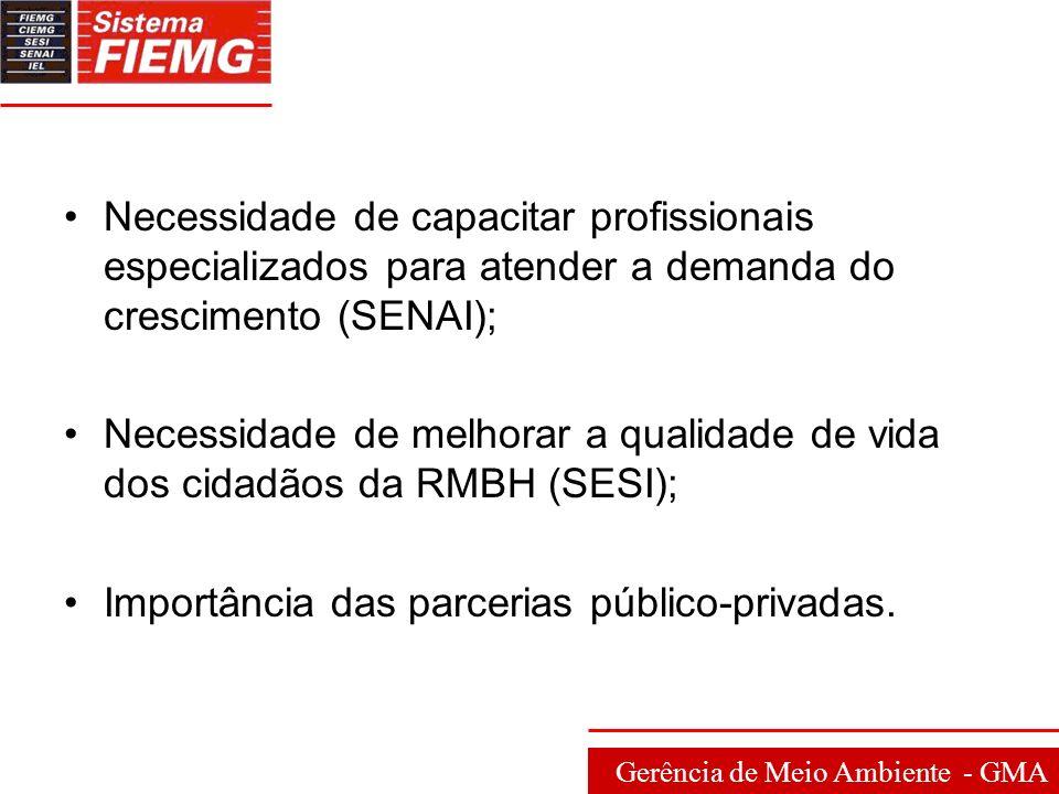 Necessidade de capacitar profissionais especializados para atender a demanda do crescimento (SENAI);