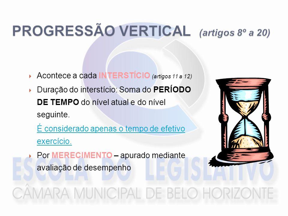 PROGRESSÃO VERTICAL (artigos 8º a 20)