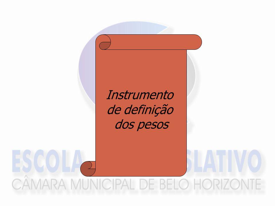 Instrumento de definição dos pesos