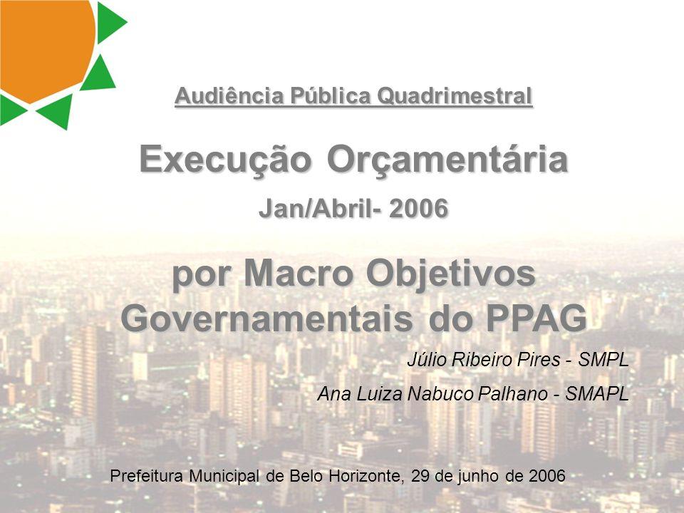 Execução Orçamentária Jan/Abril- 2006