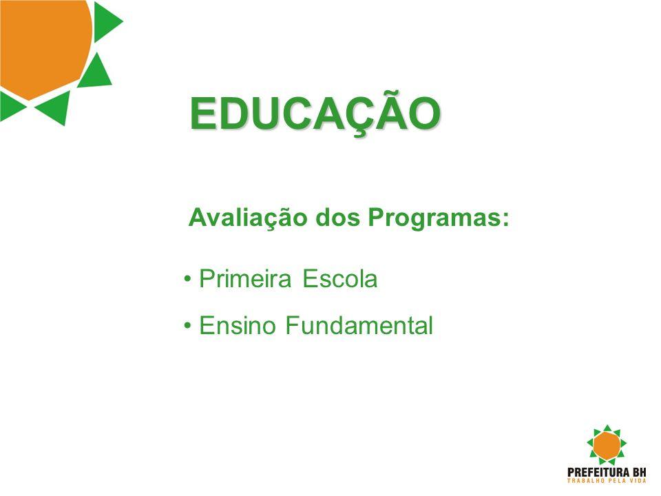 EDUCAÇÃO Avaliação dos Programas: Primeira Escola Ensino Fundamental