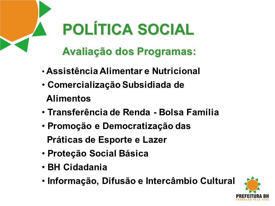 POLÍTICA SOCIAL Avaliação dos Programas: Comercialização Subsidiada de