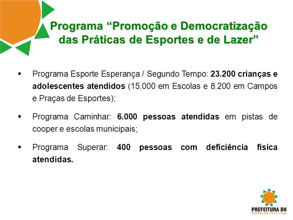 Programa Promoção e Democratização das Práticas de Esportes e de Lazer