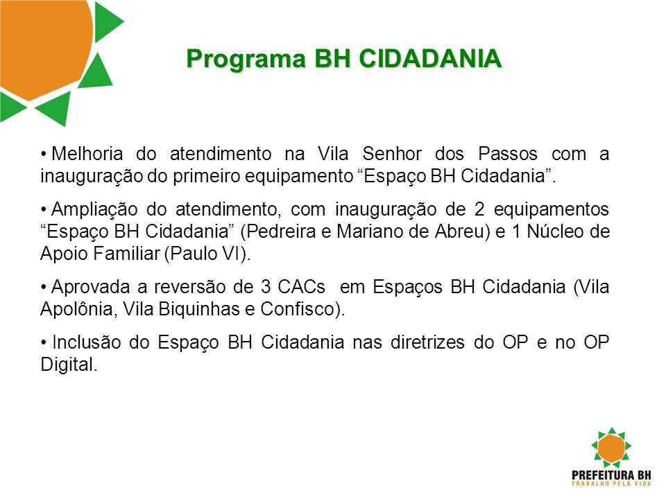 Programa BH CIDADANIAMelhoria do atendimento na Vila Senhor dos Passos com a inauguração do primeiro equipamento Espaço BH Cidadania .