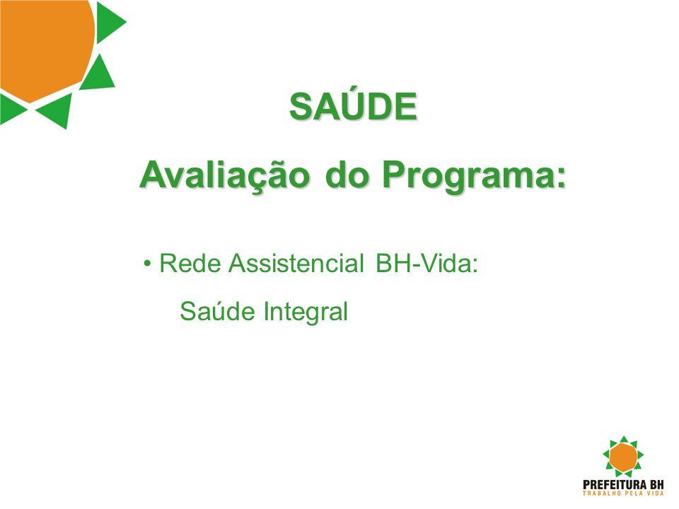 Avaliação do Programa: