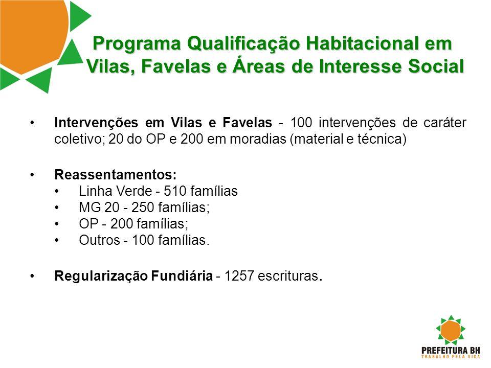 Programa Qualificação Habitacional em