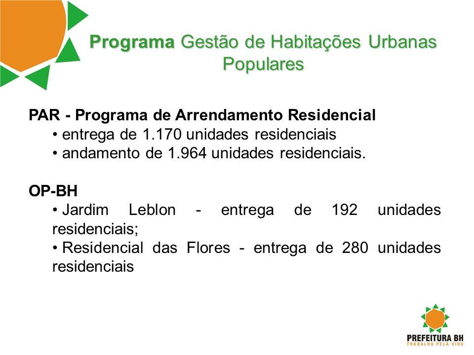 Programa Gestão de Habitações Urbanas Populares