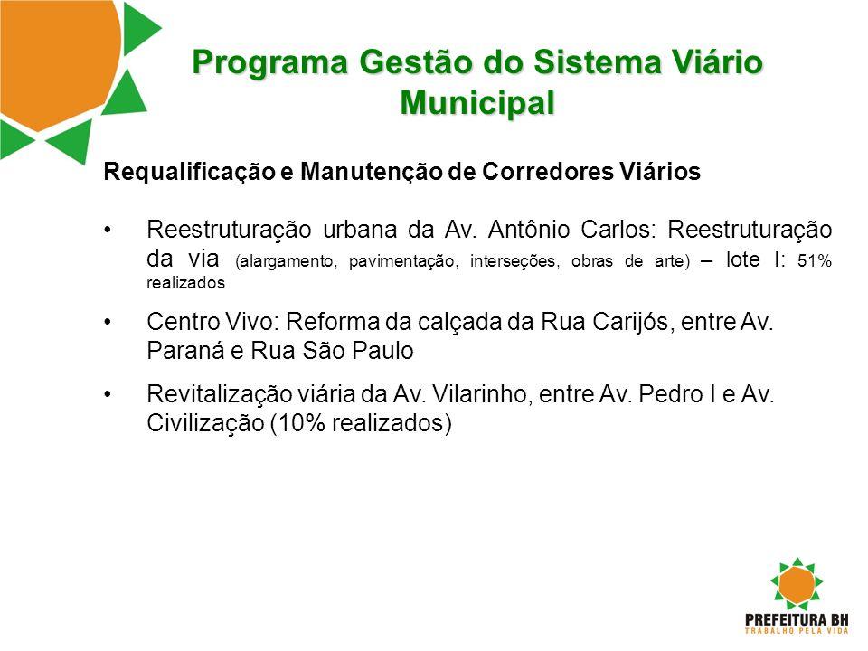Programa Gestão do Sistema Viário Municipal