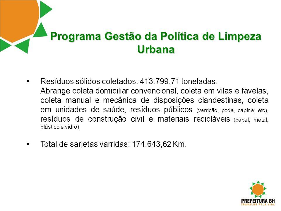 Programa Gestão da Política de Limpeza Urbana