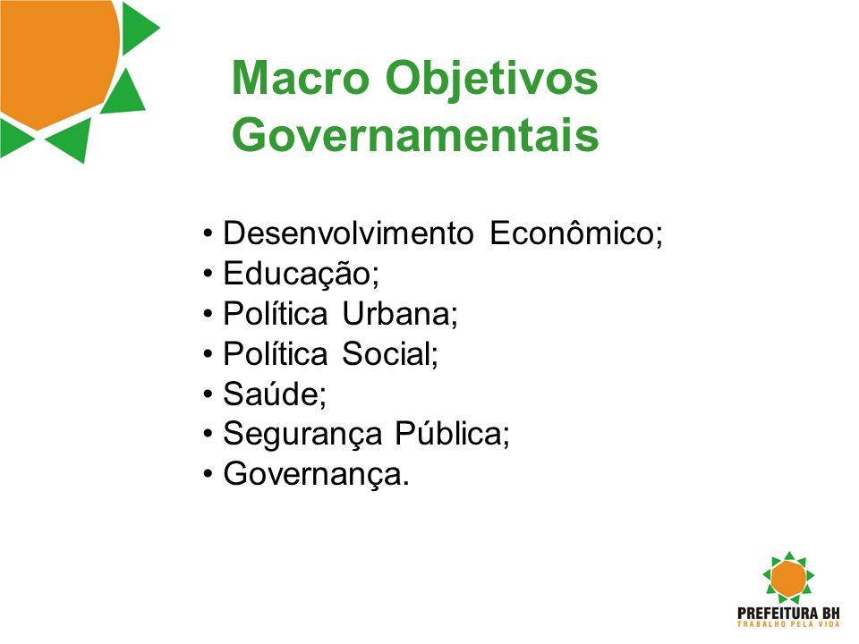 Macro Objetivos Governamentais