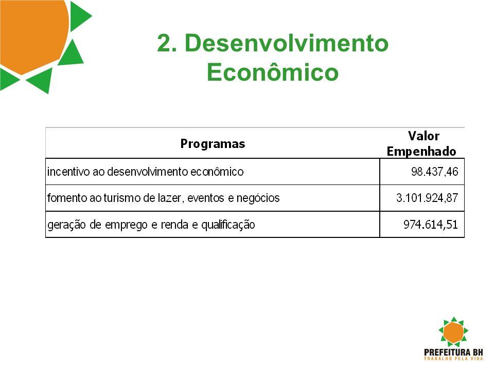 2. Desenvolvimento Econômico