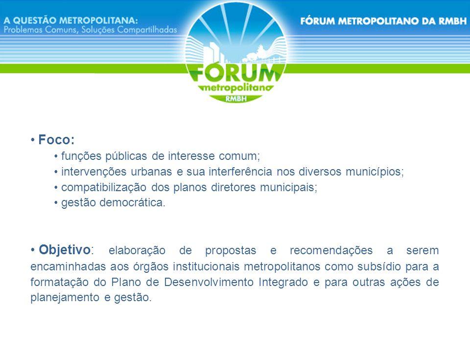 Foco:funções públicas de interesse comum; intervenções urbanas e sua interferência nos diversos municípios;