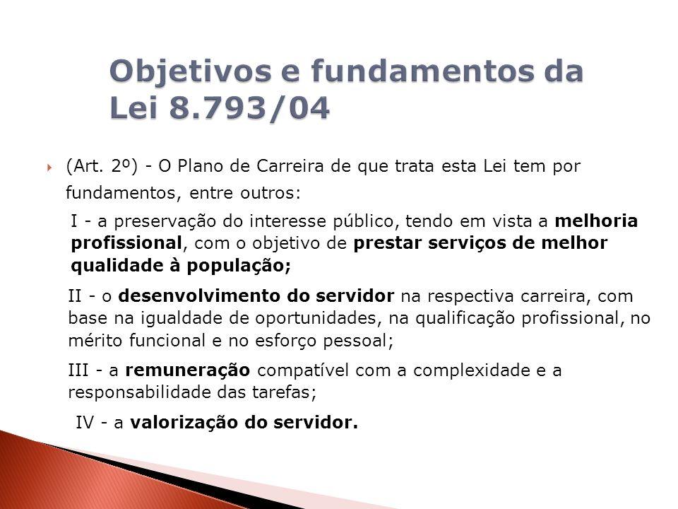 Objetivos e fundamentos da Lei 8.793/04