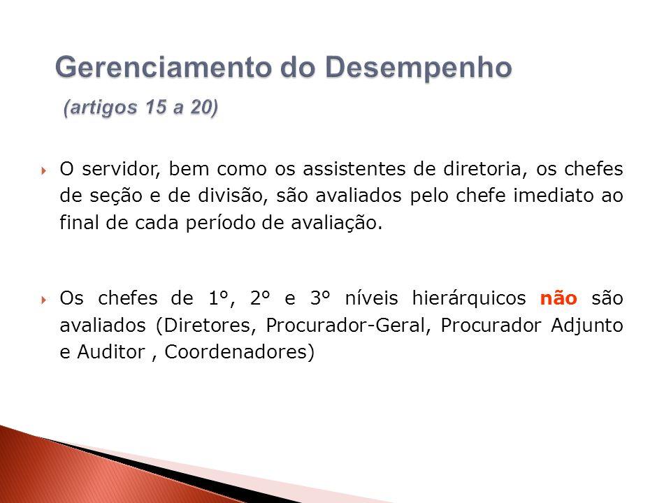 Gerenciamento do Desempenho (artigos 15 a 20)