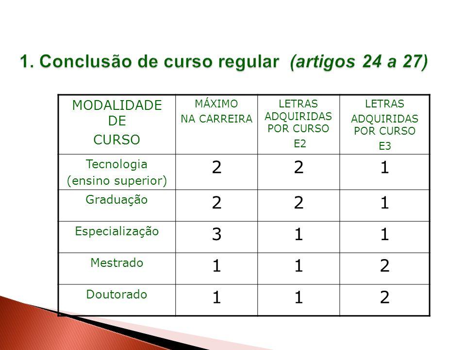 1. Conclusão de curso regular (artigos 24 a 27)
