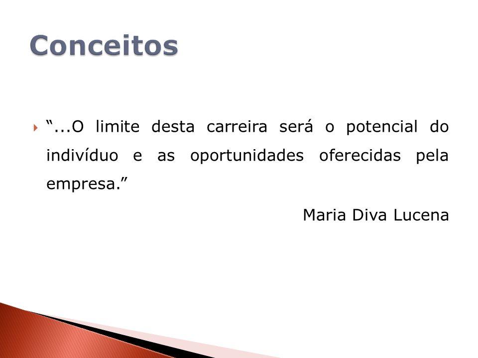 Conceitos ...O limite desta carreira será o potencial do indivíduo e as oportunidades oferecidas pela empresa.