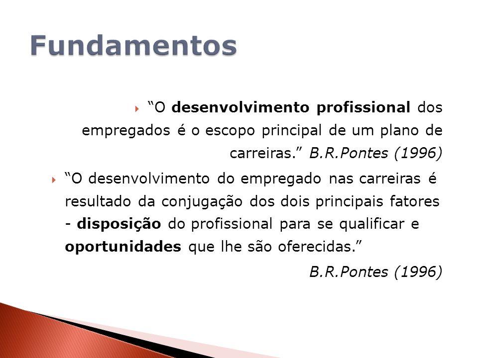 Fundamentos O desenvolvimento profissional dos empregados é o escopo principal de um plano de carreiras. B.R.Pontes (1996)