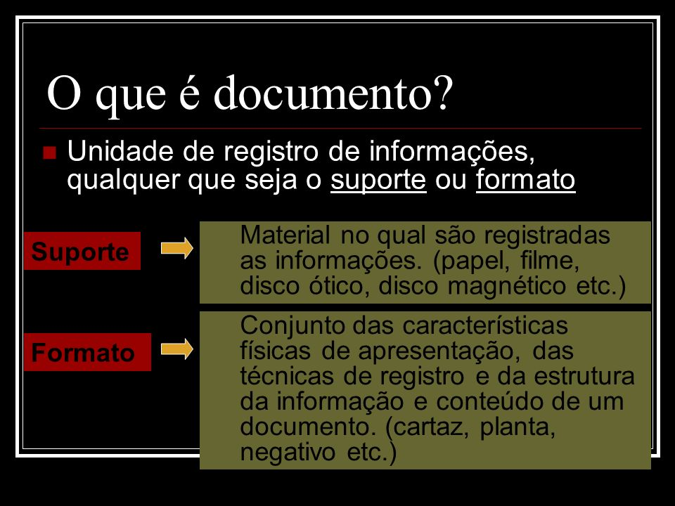 O que é documento Unidade de registro de informações, qualquer que seja o suporte ou formato.