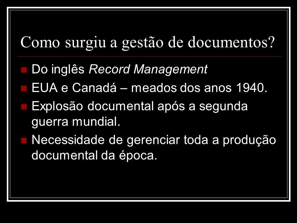 Como surgiu a gestão de documentos