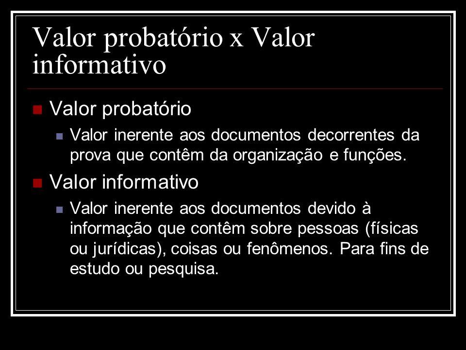 Valor probatório x Valor informativo