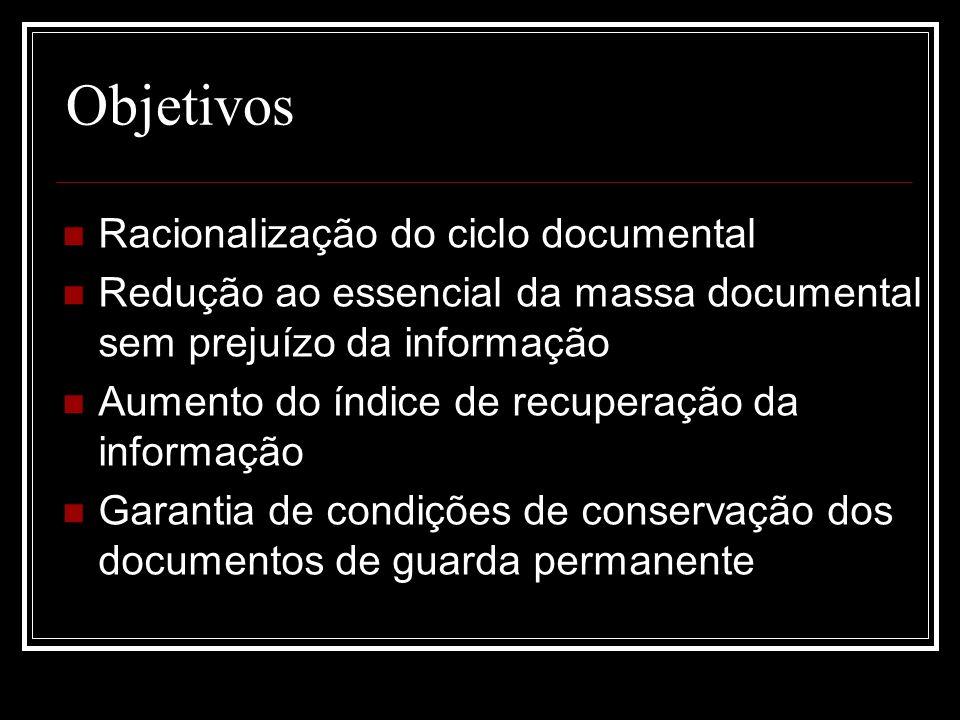 Objetivos Racionalização do ciclo documental