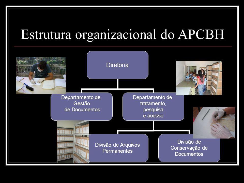 Estrutura organizacional do APCBH