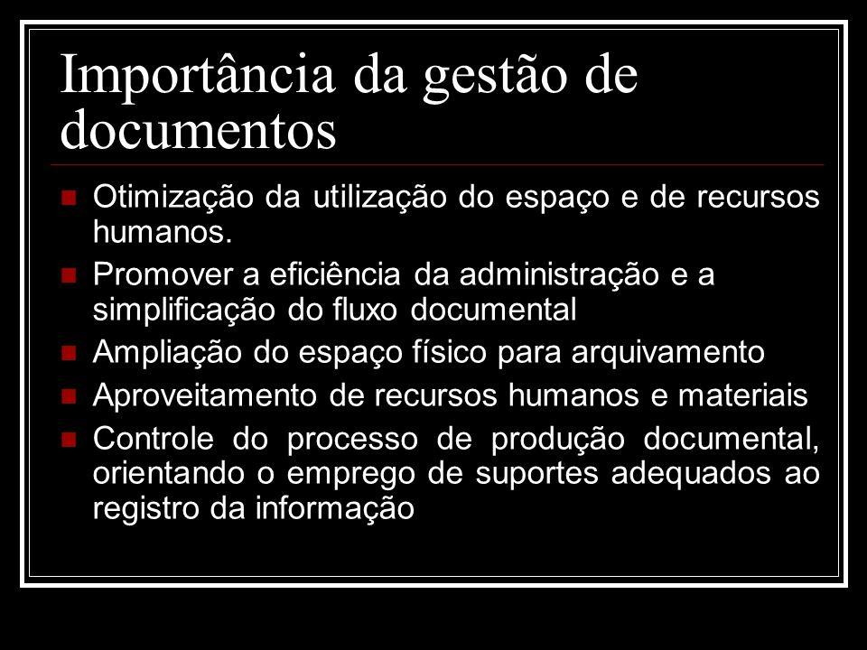 Importância da gestão de documentos
