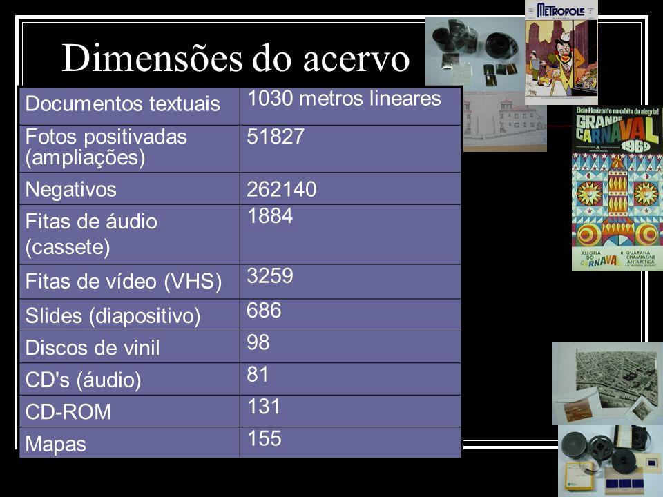 Dimensões do acervo Documentos textuais 1030 metros lineares