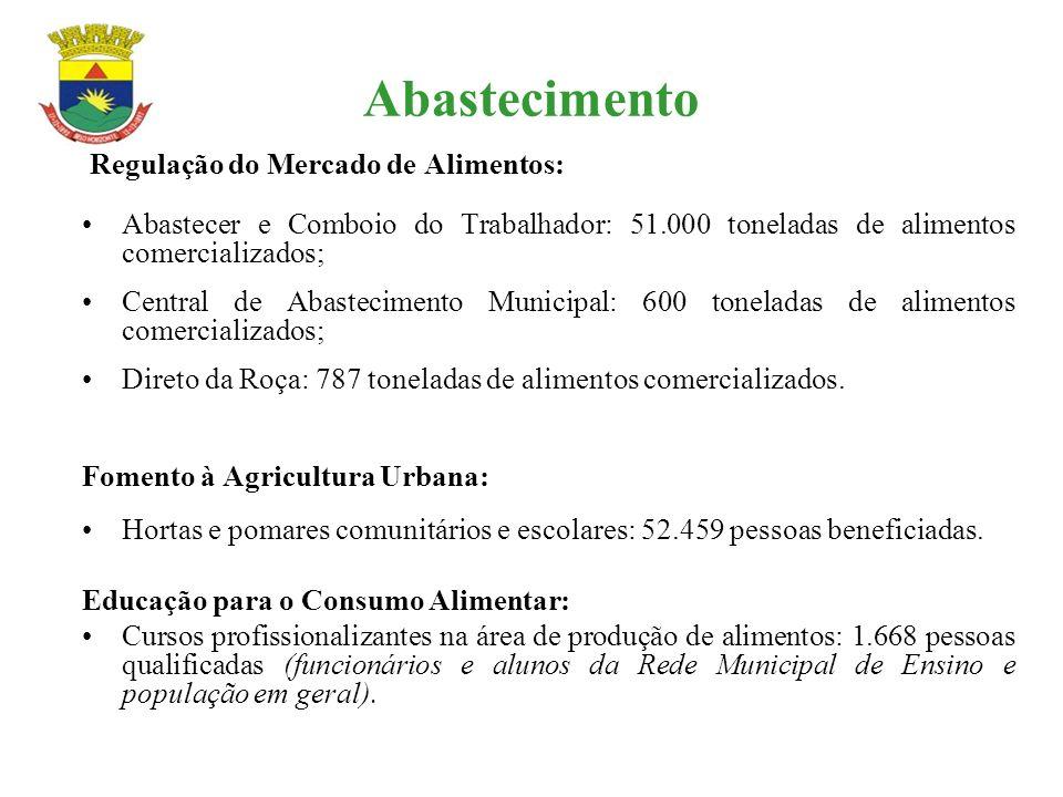 Abastecimento Regulação do Mercado de Alimentos: