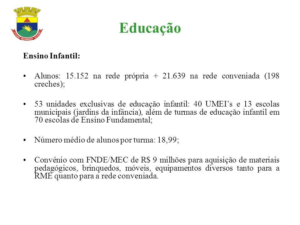 Educação Ensino Infantil: