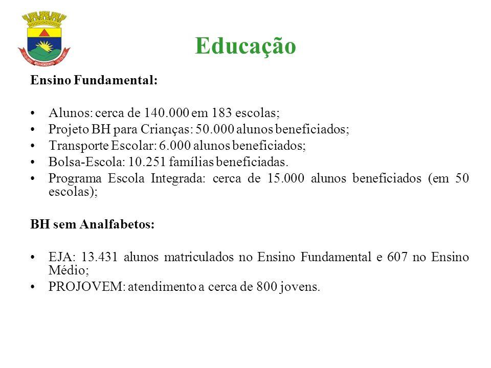 Educação Ensino Fundamental: Alunos: cerca de 140.000 em 183 escolas;