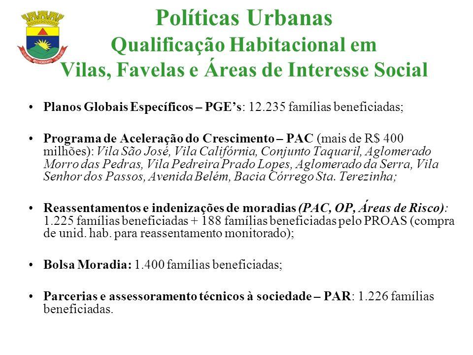 Políticas Urbanas Qualificação Habitacional em Vilas, Favelas e Áreas de Interesse Social