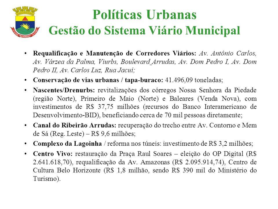 Políticas Urbanas Gestão do Sistema Viário Municipal