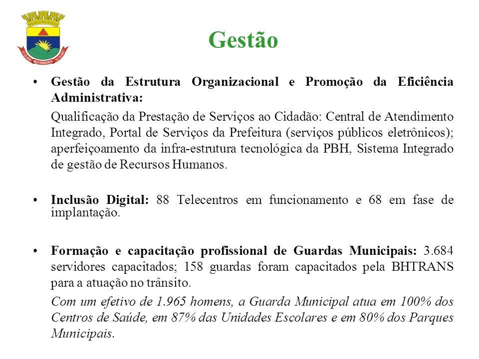 Gestão Gestão da Estrutura Organizacional e Promoção da Eficiência Administrativa: