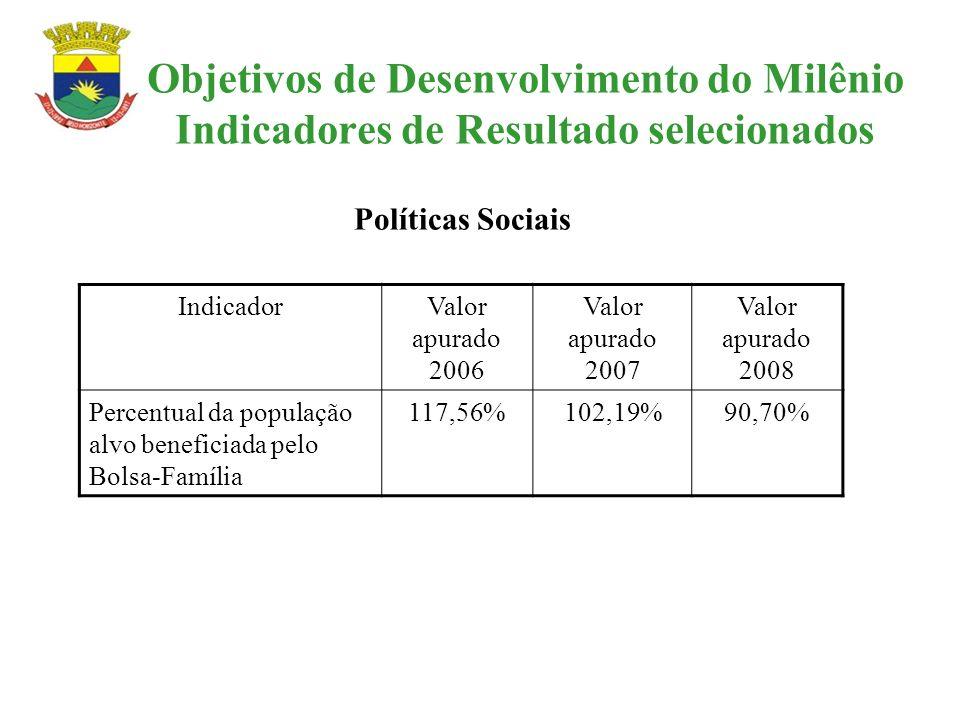 Objetivos de Desenvolvimento do Milênio Indicadores de Resultado selecionados