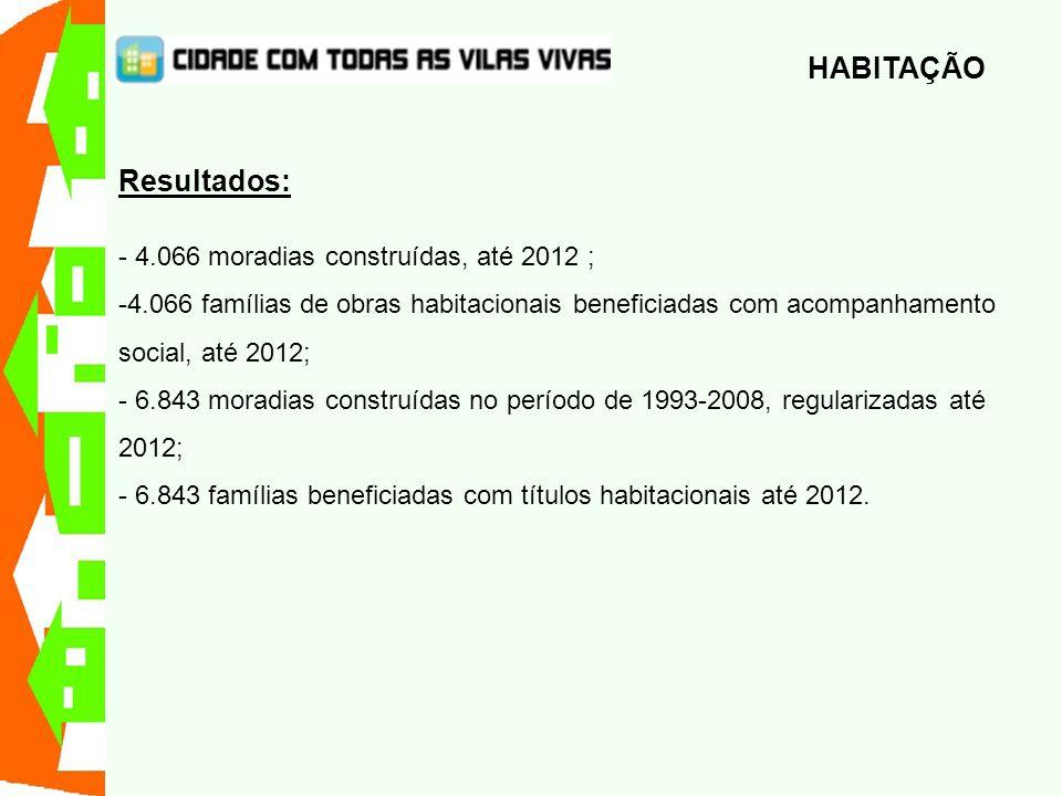 HABITAÇÃO Resultados: - 4.066 moradias construídas, até 2012 ;