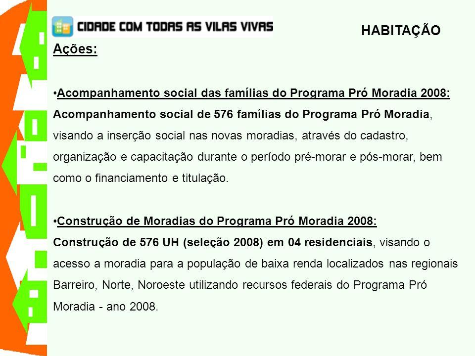 HABITAÇÃO Ações: Acompanhamento social das famílias do Programa Pró Moradia 2008: