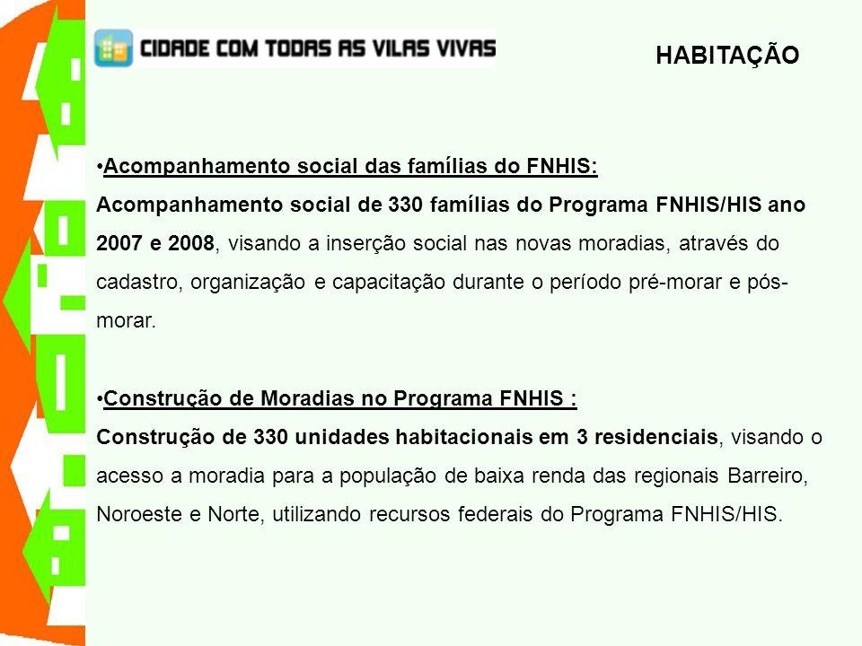 HABITAÇÃO Acompanhamento social das famílias do FNHIS: