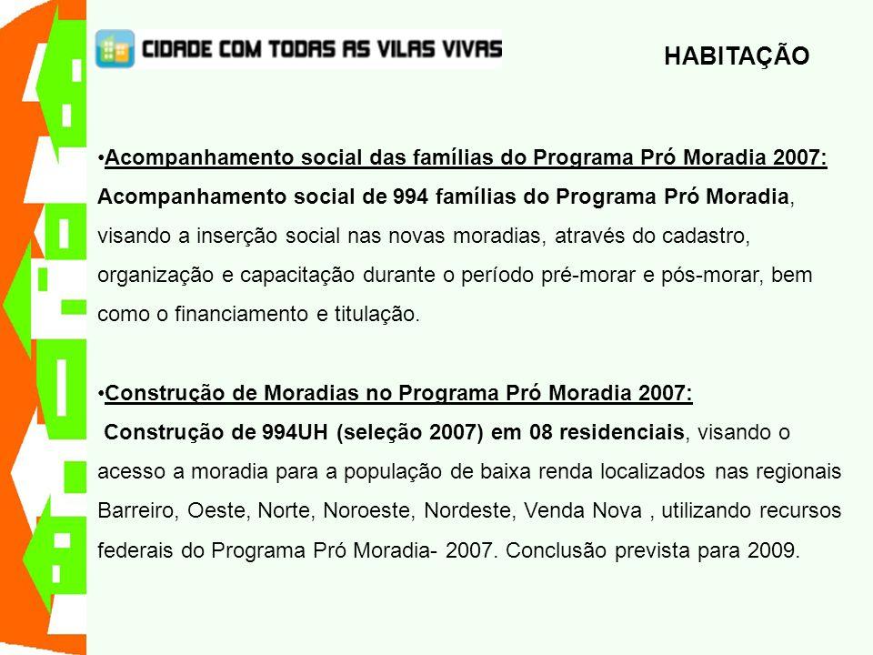 HABITAÇÃO Acompanhamento social das famílias do Programa Pró Moradia 2007: