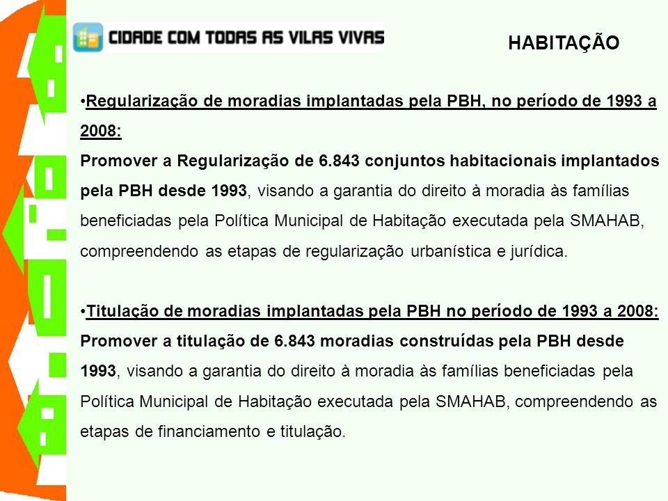 HABITAÇÃO Regularização de moradias implantadas pela PBH, no período de 1993 a 2008: