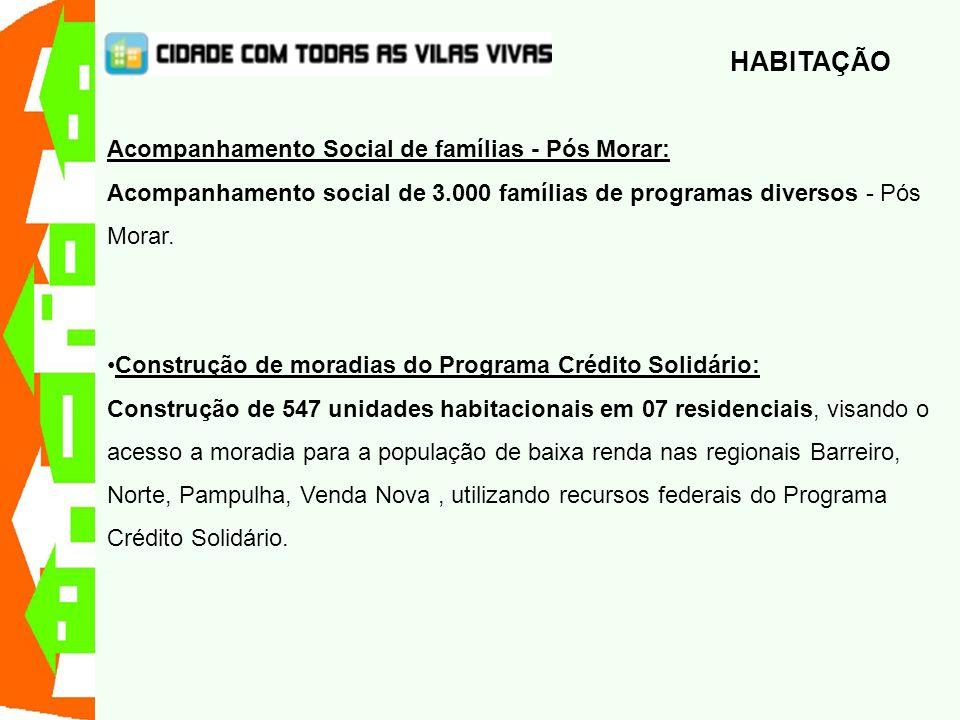 HABITAÇÃO Acompanhamento Social de famílias - Pós Morar: