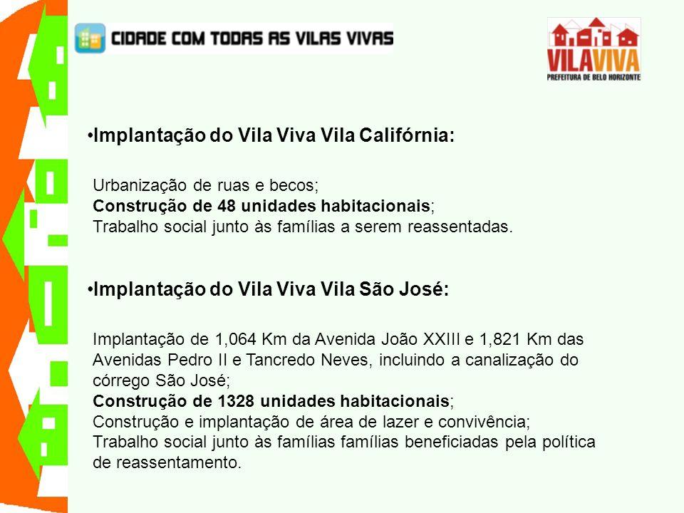 Implantação do Vila Viva Vila Califórnia: