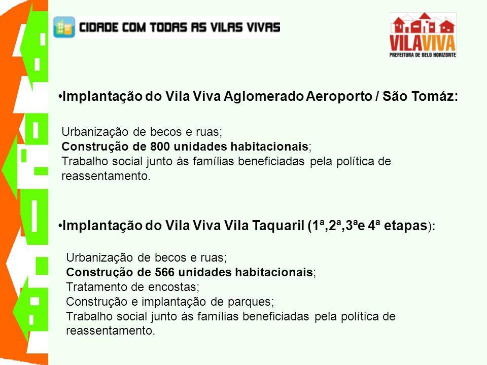 Implantação do Vila Viva Aglomerado Aeroporto / São Tomáz: