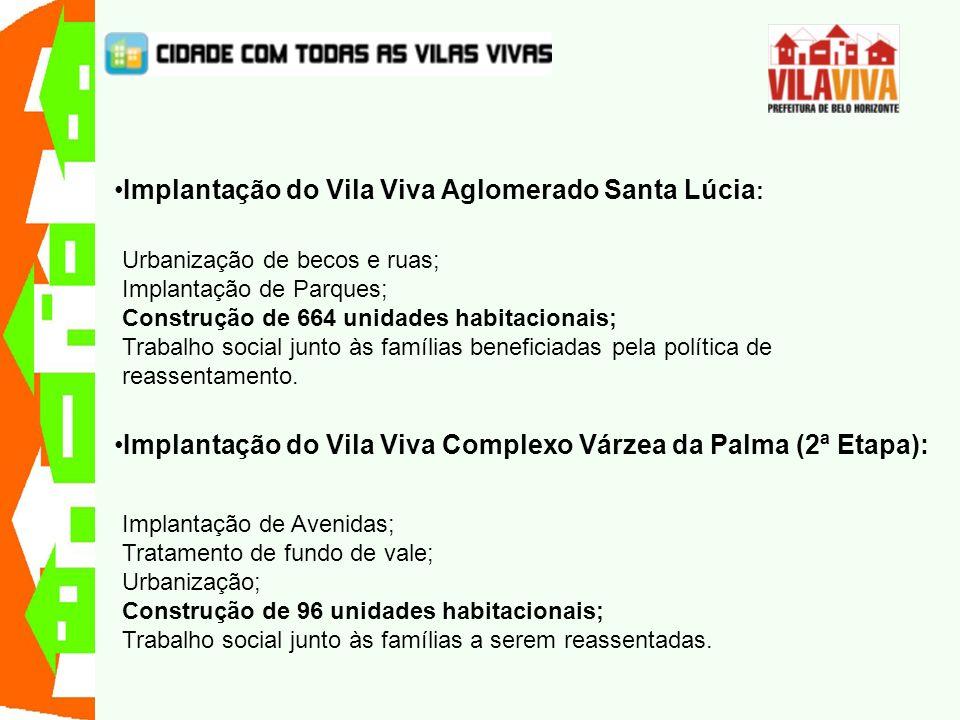 Implantação do Vila Viva Aglomerado Santa Lúcia: