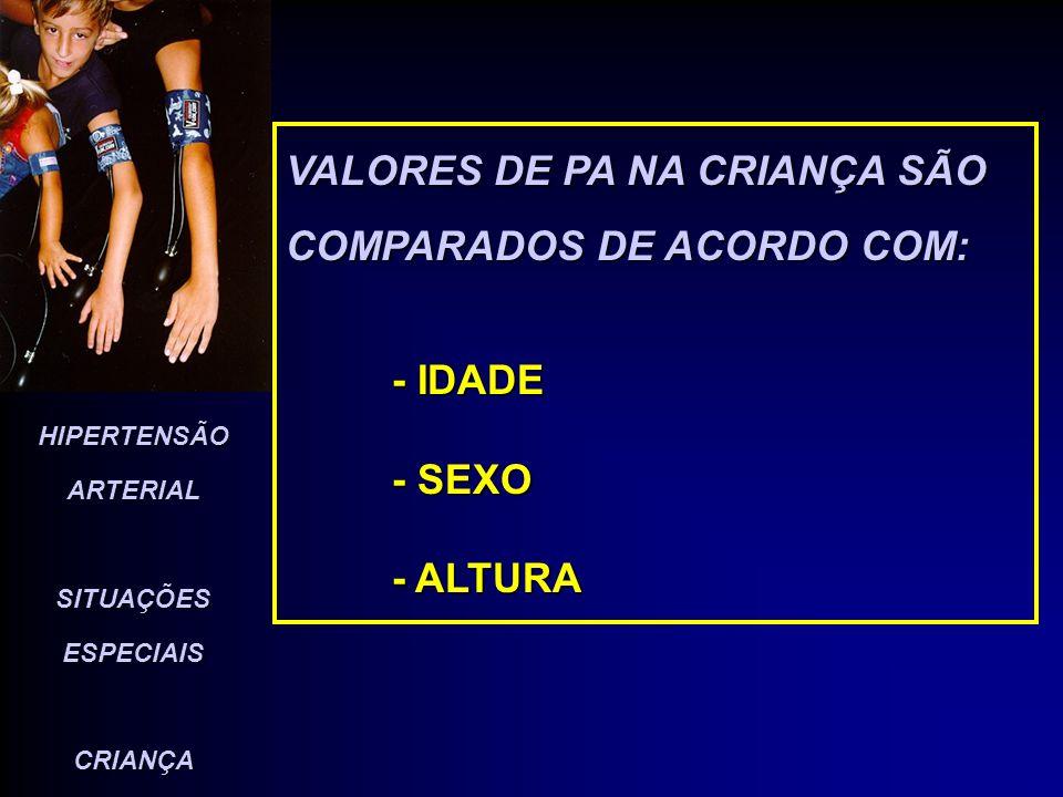 VALORES DE PA NA CRIANÇA SÃO COMPARADOS DE ACORDO COM: