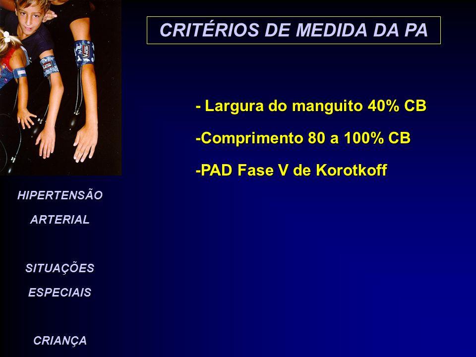 CRITÉRIOS DE MEDIDA DA PA