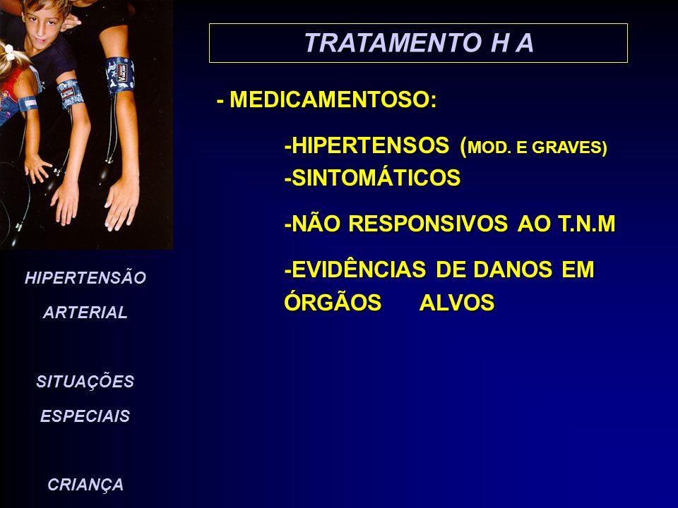 TRATAMENTO H A - MEDICAMENTOSO: