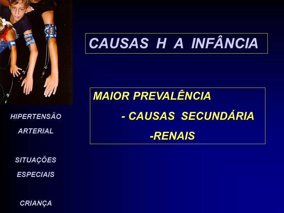 CAUSAS H A INFÂNCIA MAIOR PREVALÊNCIA - CAUSAS SECUNDÁRIA -RENAIS