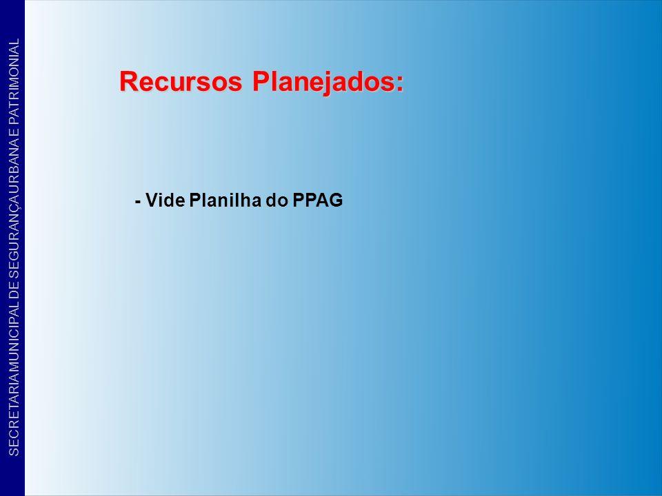 SECRETARIA MUNICIPAL DE SEGURANÇA URBANA E PATRIMONIAL